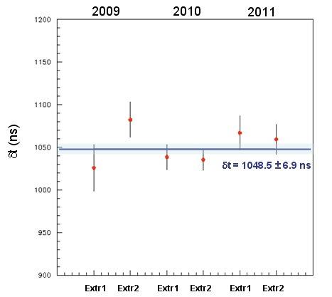 Maximum likelihood detector matlab